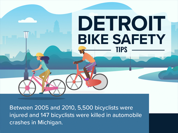 Bike Safety in Detroit Infographic