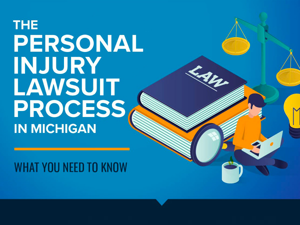 What Happens in a Personal Injury Lawsuit?