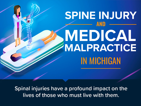 Spine Injury and Medical Malpractice